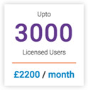 3000 Users